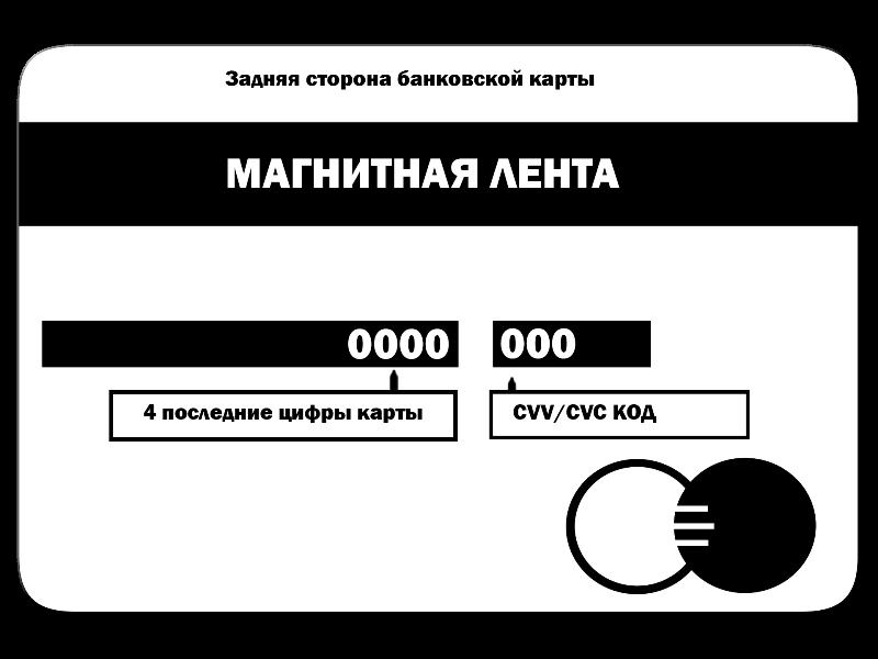 cabc0d6f942c02 Warto zauważyć, że z dala od wszystkich kart kody są umieszczone z tyłu.  Istnieją karty bankowe, na których kod jest nadrukowany z przodu, ale w  większości ...